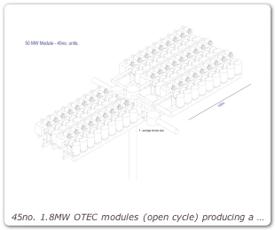 45no. 1.8MW OTEC modules (open cycle) producing a total of 50MW